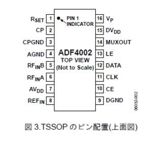 Adf4002_1
